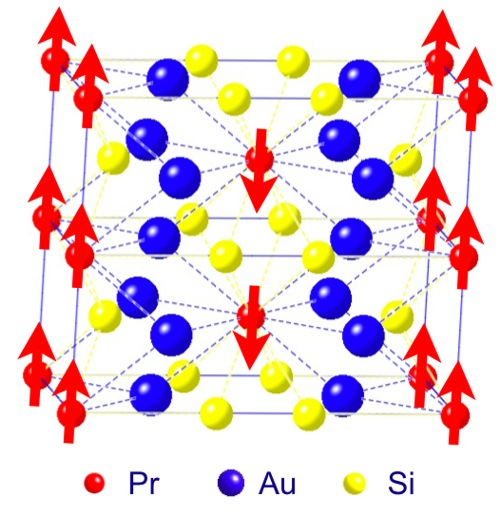 thesis on ferromagnetism